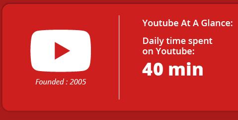youtube-1